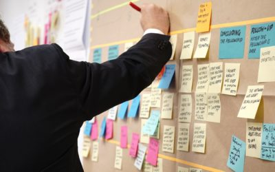 CoRRI Forum Sustainability Action Plan, Online Workshop